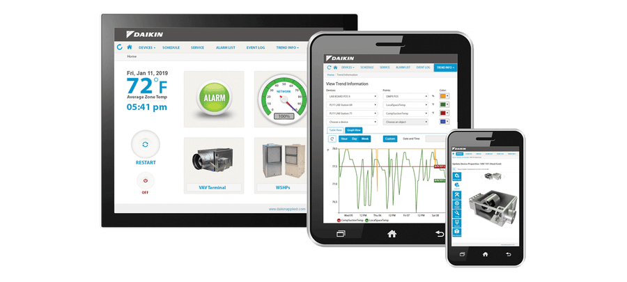 Hvac controls intelligent systems